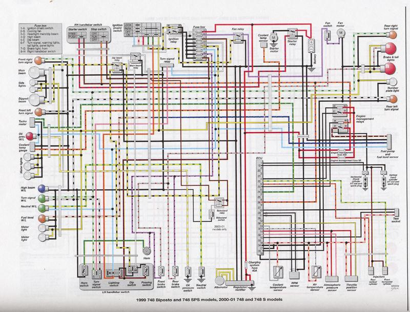 2002 honda rc51 wiring diagram wiring diagram sample 2002 honda rc51 wiring diagram wiring diagram expert 2002 honda rc51 wiring diagram
