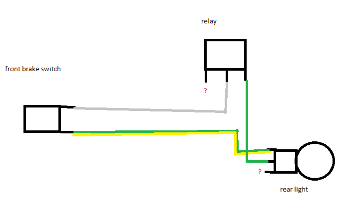 simple harley wiring diagram for motorcycles wiring diagram motorcycle wiring 101 bike exif